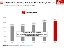 Generali Solvency Ratio For Five Years 2014-18