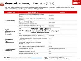 Generali Strategy Execution 2021