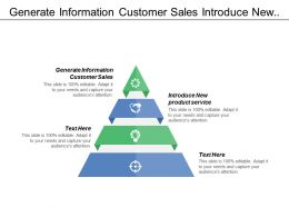 Generate Information Customer Sales Introduce New Products Services
