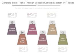 Generate More Traffic Through Website Content Diagram Ppt Ideas