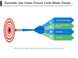 Generate Use Cases Ensure Code Meets Design General Sessions