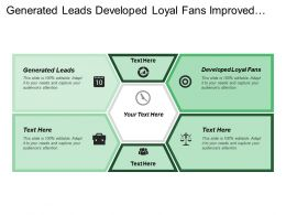 Generated Leads Developed Loyal Fans Improved Search Rankings