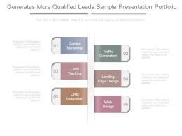 Generates More Qualified Leads Sample Presentation Portfolio