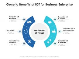 Generic Benefits Of IOT For Business Enterprise
