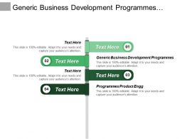 Generic Business Development Programme Product Process Engg Squirt