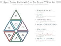 Generic Business Strategy With Broad Cost Concept Ppt Slide Style