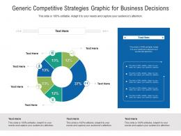 Generic Competitive Strategies Graphic For Business Decisions Infographic Template