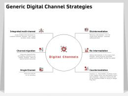 Generic Digital Channel Strategies Disintermediation Ppt Powerpoint Presentation Microsoft