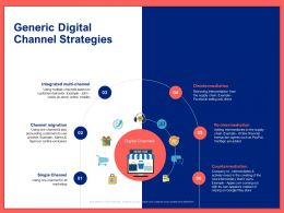 Generic Digital Channel Strategies Ppt Powerpoint Presentation Styles Graphics Download