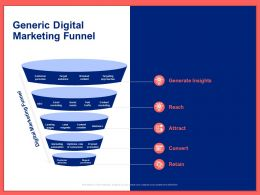 Generic Digital Marketing Funnel Ppt Powerpoint Presentation Styles Graphics Example