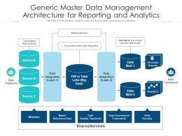Generic Master Data Management Architecture For Reporting And Analytics