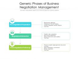 Generic Phases Of Business Negotiation Management