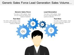Generic Sales Force Lead Generation Sales Volume Profitability