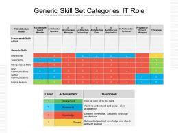 Generic Skill Set Categories It Role