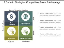 Generic Strategies Competitive Scope And Advantage
