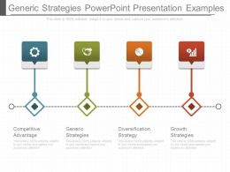 Generic Strategies Powerpoint Presentation Examples