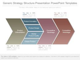 generic_strategy_structure_presentation_powerpoint_templates_Slide01