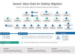 Generic Value Chain For Desktop Migration Infographic Template