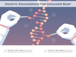 Genetic Engineering For Designer Baby
