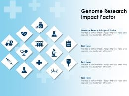 Genome Research Impact Factor Ppt Powerpoint Presentation File Gridlines