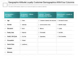 Geographic Attitude Loyalty Customer Demographics With Four Columns