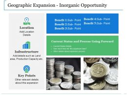Geographic Expansion Inorganic Opportunity Ppt Background Images
