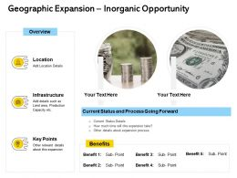 Geographic Expansion Inorganic Opportunity Ppt Powerpoint Presentation Icon Outline