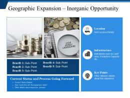 Geographic Expansion Inorganic Opportunity Ppt Samples Download