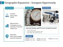 Geographic Expansion Inorganic Opportunity Ppt Slides Inspiration
