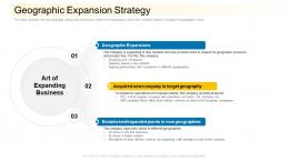 Geographic Expansion Strategy Community Financing Pitch Deck Ppt Pictures Samples