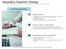 Geographic Expansion Strategy Equity Collective Financing Ppt Diagrams