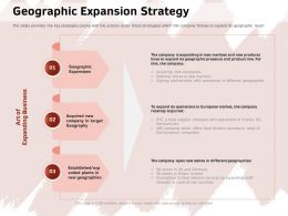 Geographic Expansion Strategy Established Ppt Powerpoint Presentation File Layout Ideas