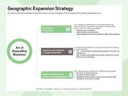 Geographic Expansion Strategy Germany Ppt Powerpoint Presentation Layouts Visuals