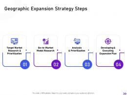 Geographic Expansion Strategy Steps Strategic Initiatives Global Expansion Your Business Ppt Clipart