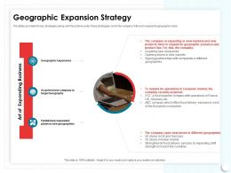 Geographic Expansion Strategy Stores In New Ppt Powerpoint Presentation Inspiration Deck