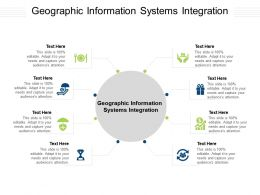 Geographic Information Systems Integration Ppt Powerpoint Presentation Portfolio Images Cpb