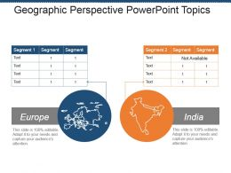 Geographic Perspective Powerpoint Topics