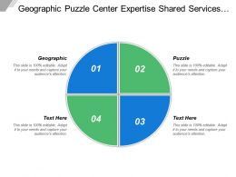 Geographic Puzzle Center Expertise Shared Services Business Partners