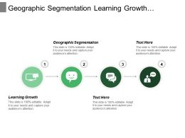 Geographic Segmentation Learning Growth Effective Leadership Revenue Growth