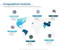 Geographical Analysis M3259 Ppt Powerpoint Presentation Portfolio Outfit