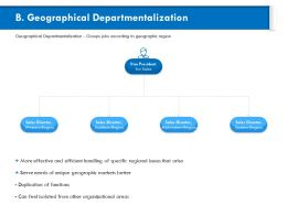 Geographical Departmentalization Efficient Handling Ppt Powerpoint Presentation File Ideas