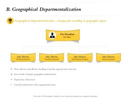 Geographical Departmentalization Southern Ppt Powerpoint Presentation File Designs