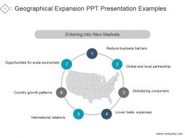 Geographical Expansion Ppt Presentation Examples