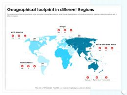 Geographical Footprint In Different Regions Asia Rest Ppt Powerpoint Presentation Slides