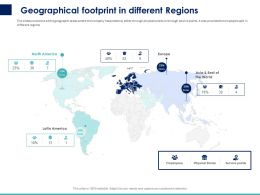 Geographical Footprint In Different Regions Ppt Powerpoint Presentation Slides Designs