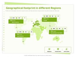 Geographical Footprint In Different Regions Service Points Ppt Powerpoint Presentation File Slide