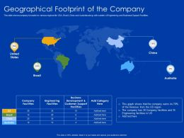 Geographical Footprint Of The Company Facilities Powerpoint Presentation Layout Ideas
