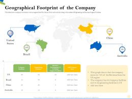 Geographical Footprint Of The Company M2180 Ppt Powerpoint Presentation Ideas Outline