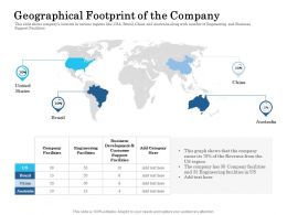 Geographical Footprint Of The Company Ppt Gallery Outline