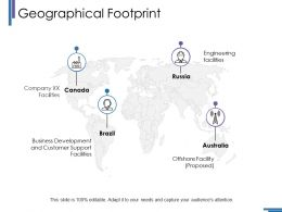 Geographical Footprint Ppt Professional Tips